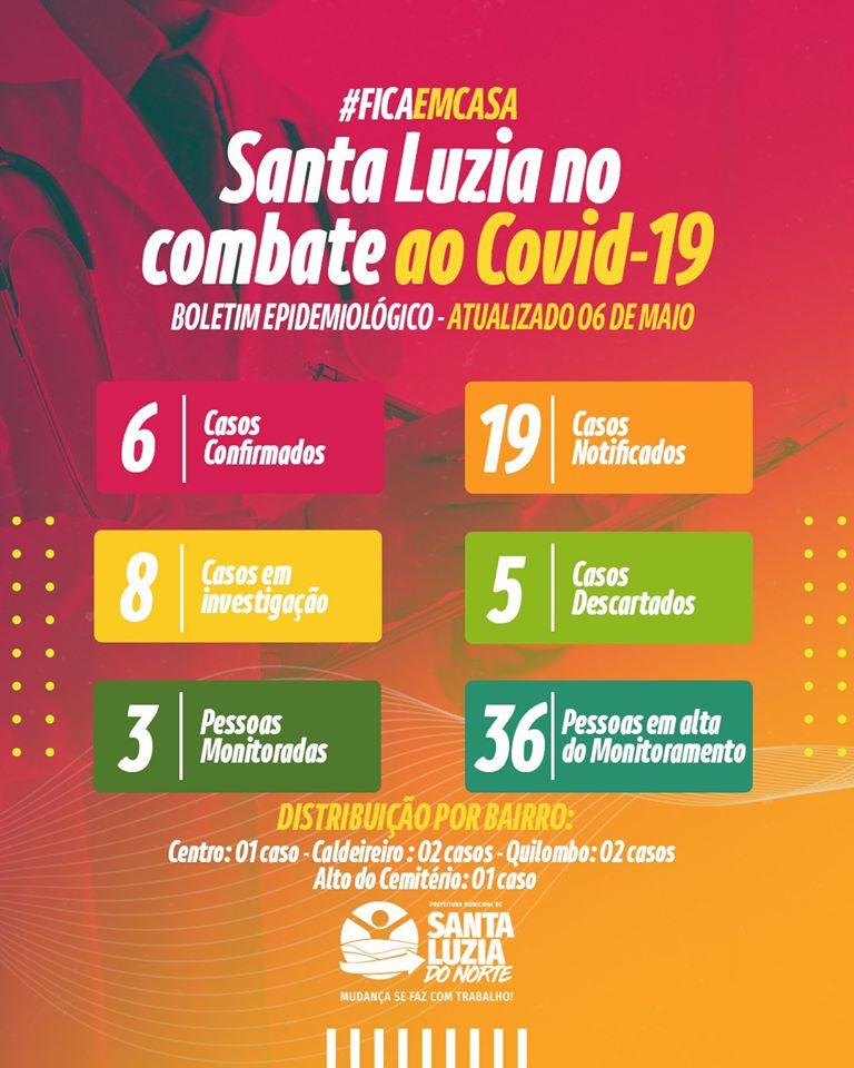 BOLETIM COVID-19 - ATUALIZADO 06/05/2020