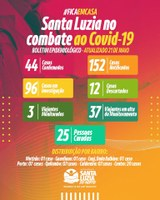 BOLETIM COVID-19 - ATUALIZADO 21/05/2020